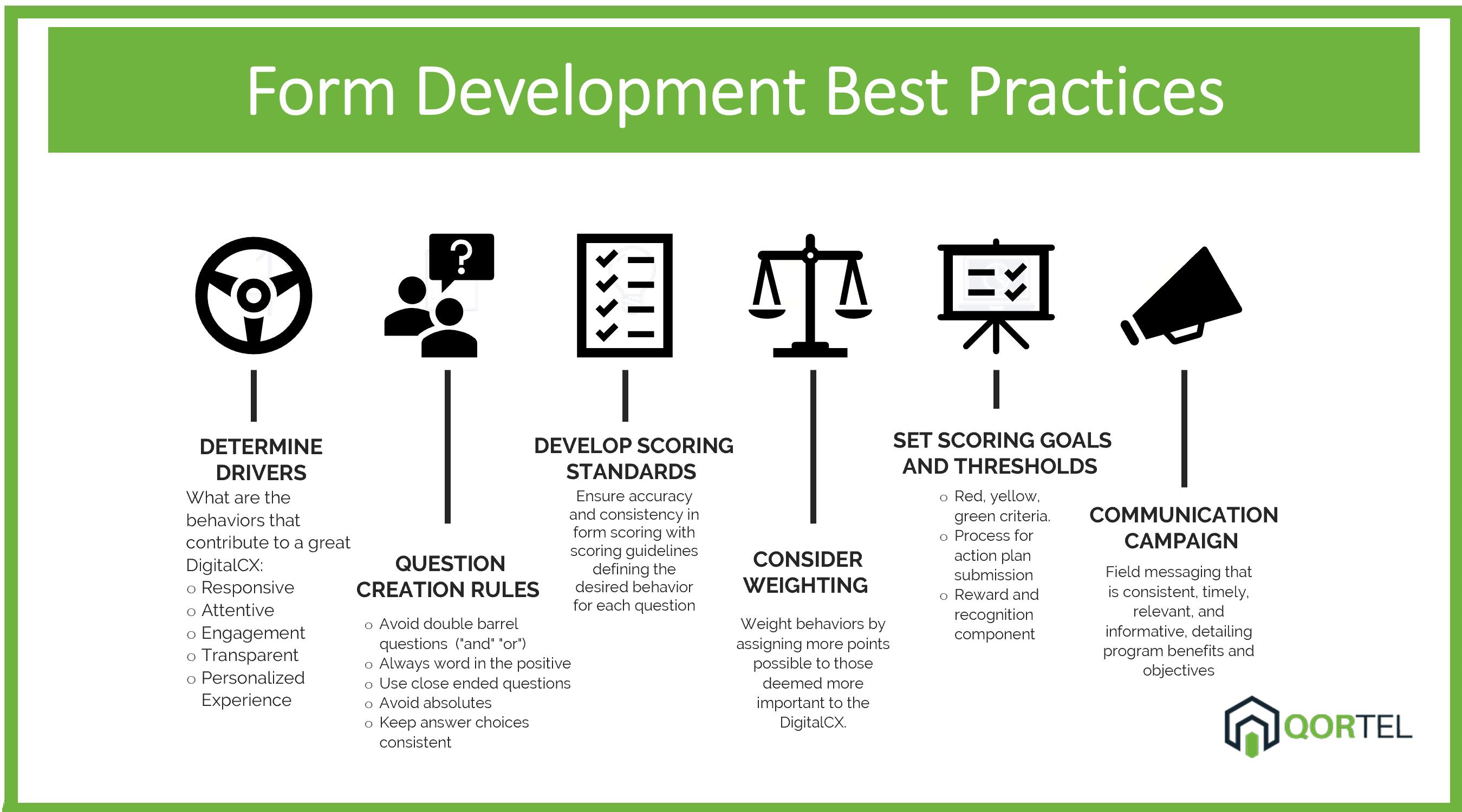 Form Devlopment Best Practices